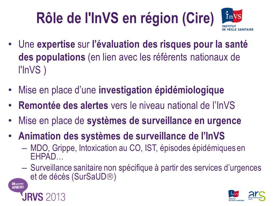 Rôle de l'InVS en région (Cire) Une expertise sur lévaluation des risques pour la santé des populations (en lien avec les référents nationaux de l'InV