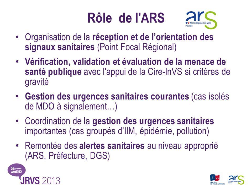 Rôle de l'ARS Organisation de la réception et de lorientation des signaux sanitaires (Point Focal Régional) Vérification, validation et évaluation de