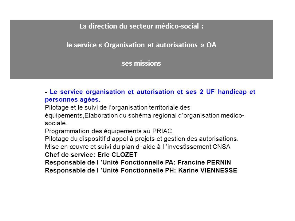 La direction du secteur médico-social : le service « Organisation et autorisations » OA ses missions - Le service organisation et autorisation et ses 2 UF handicap et personnes agées.