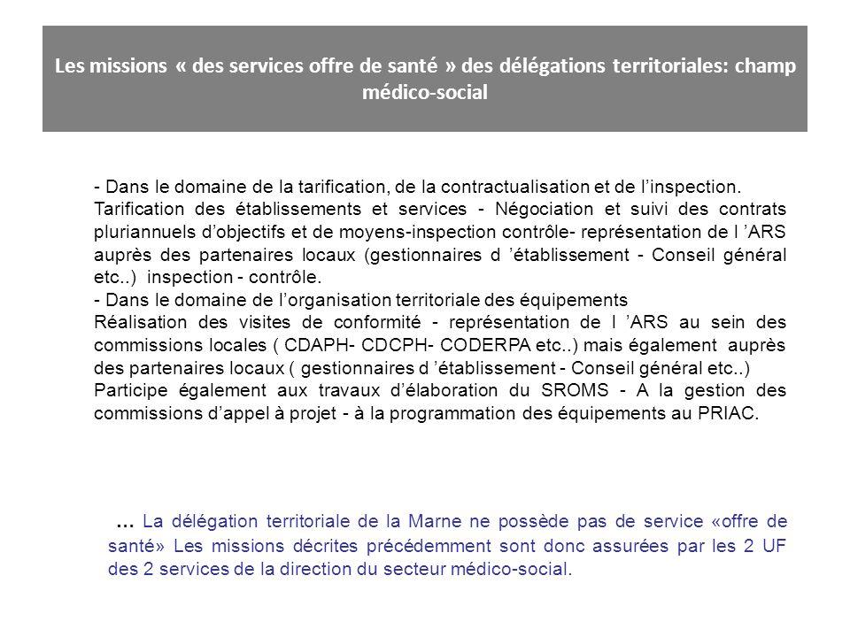Les missions « des services offre de santé » des délégations territoriales: champ médico-social - Dans le domaine de la tarification, de la contractualisation et de linspection.