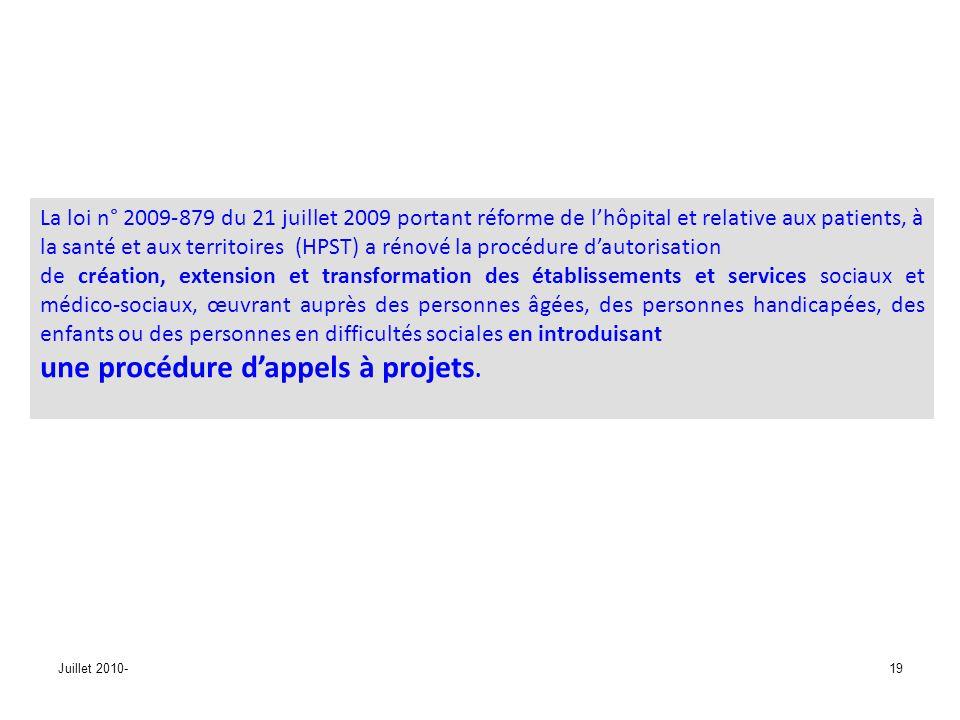 Juillet 2010-19 La loi n° 2009-879 du 21 juillet 2009 portant réforme de lhôpital et relative aux patients, à la santé et aux territoires (HPST) a rén