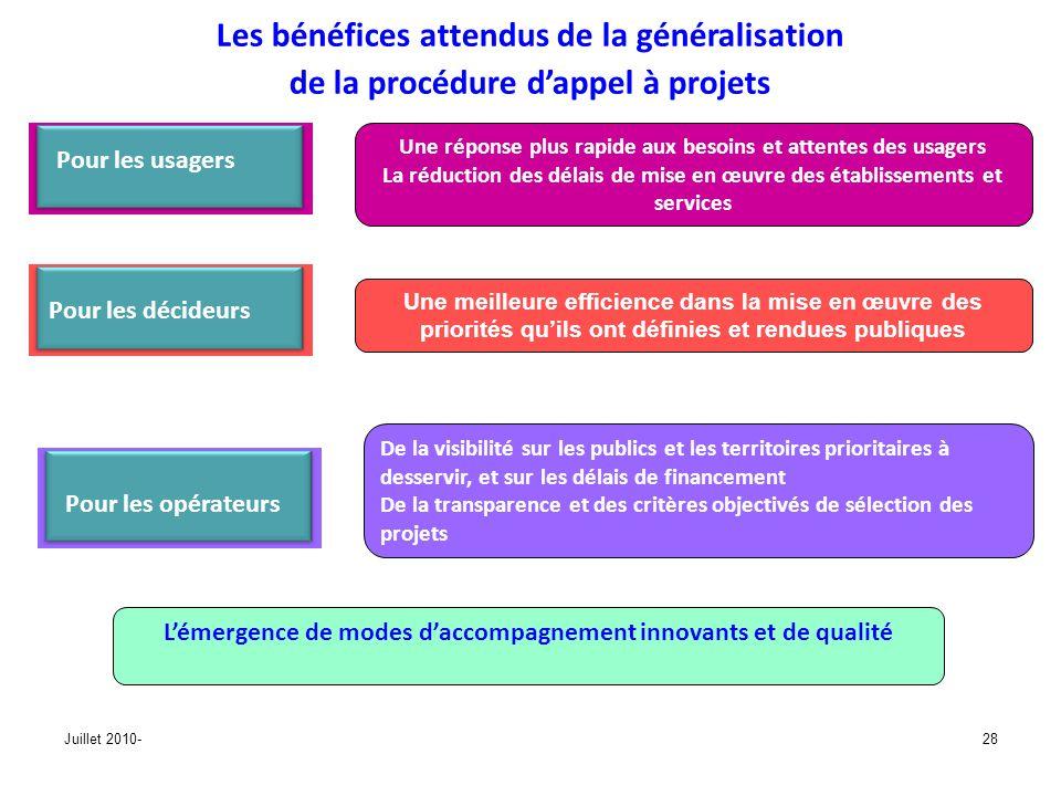 Juillet 2010-28 Les bénéfices attendus de la généralisation de la procédure dappel à projets Une réponse plus rapide aux besoins et attentes des usage