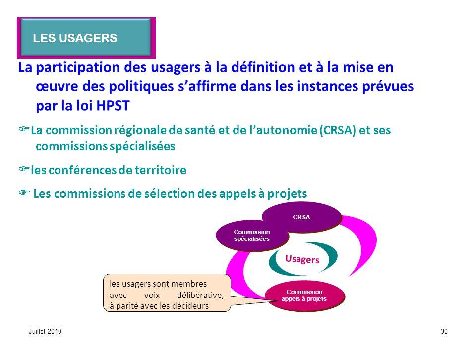 Juillet 2010-30 La participation des usagers à la définition et à la mise en œuvre des politiques saffirme dans les instances prévues par la loi HPST