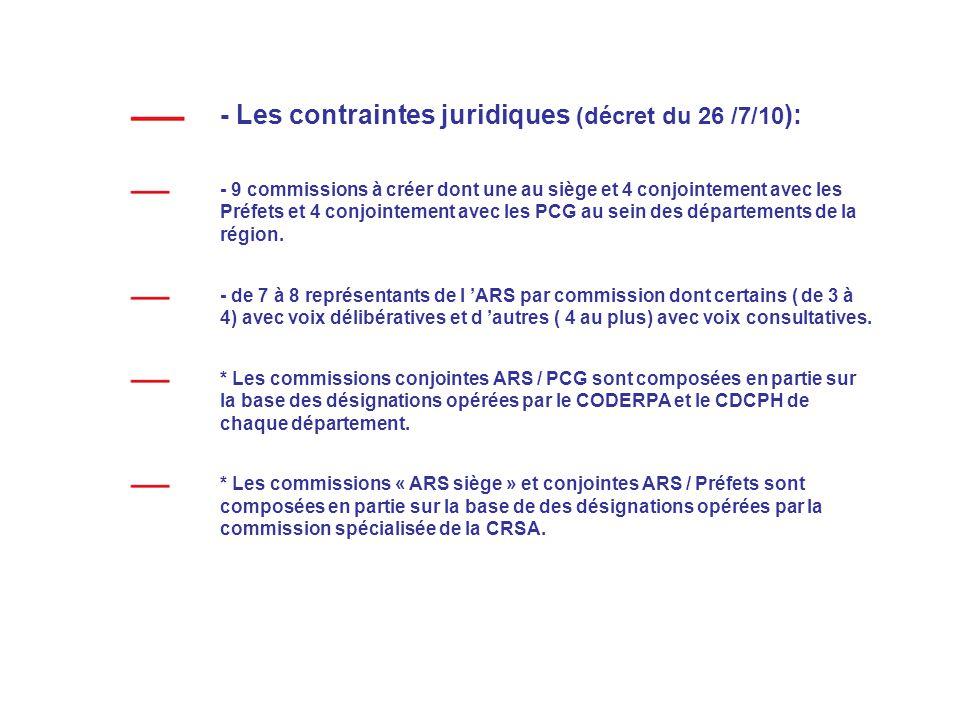 - Les contraintes juridiques (décret du 26 /7/10 ): - 9 commissions à créer dont une au siège et 4 conjointement avec les Préfets et 4 conjointement avec les PCG au sein des départements de la région.