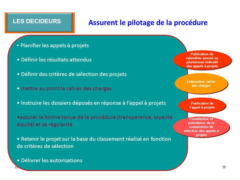 Juillet 2010-38 Planifier les appels à projets Définir les résultats attendus Définir des critères de sélection des projets mettre au point le cahier