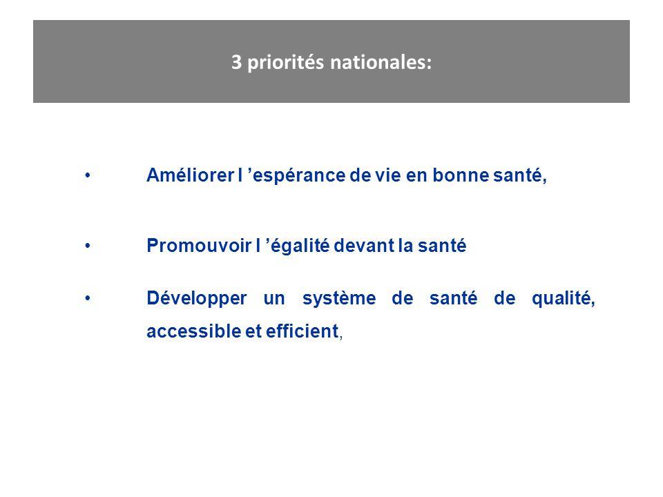 Principes structurants de l organisation de l ARS Unité Transversalité Pilotage stratégique Réactivité