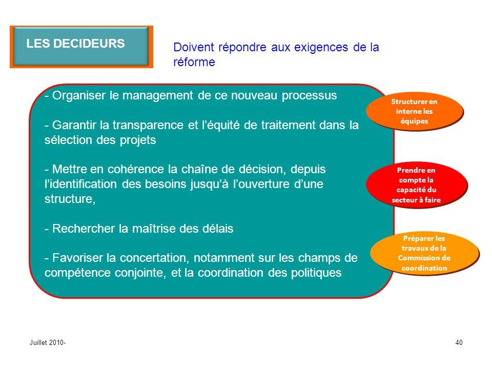 Juillet 2010-40 - Organiser le management de ce nouveau processus - Garantir la transparence et léquité de traitement dans la sélection des projets - Mettre en cohérence la chaîne de décision, depuis lidentification des besoins jusquà louverture dune structure, - Rechercher la maîtrise des délais - Favoriser la concertation, notamment sur les champs de compétence conjointe, et la coordination des politiques LES DECIDEURS Préparer les travaux de la Commission de coordination Structurer en interne les équipes Prendre en compte la capacité du secteur à faire Doivent répondre aux exigences de la réforme