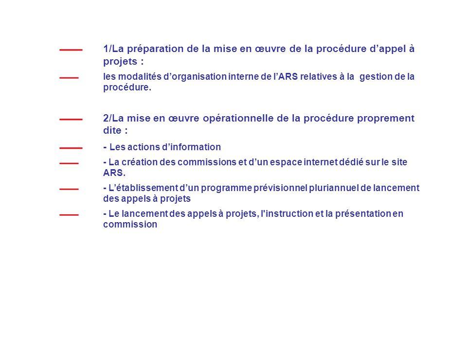 1/La préparation de la mise en œuvre de la procédure dappel à projets : les modalités dorganisation interne de lARS relatives à la gestion de la procédure.