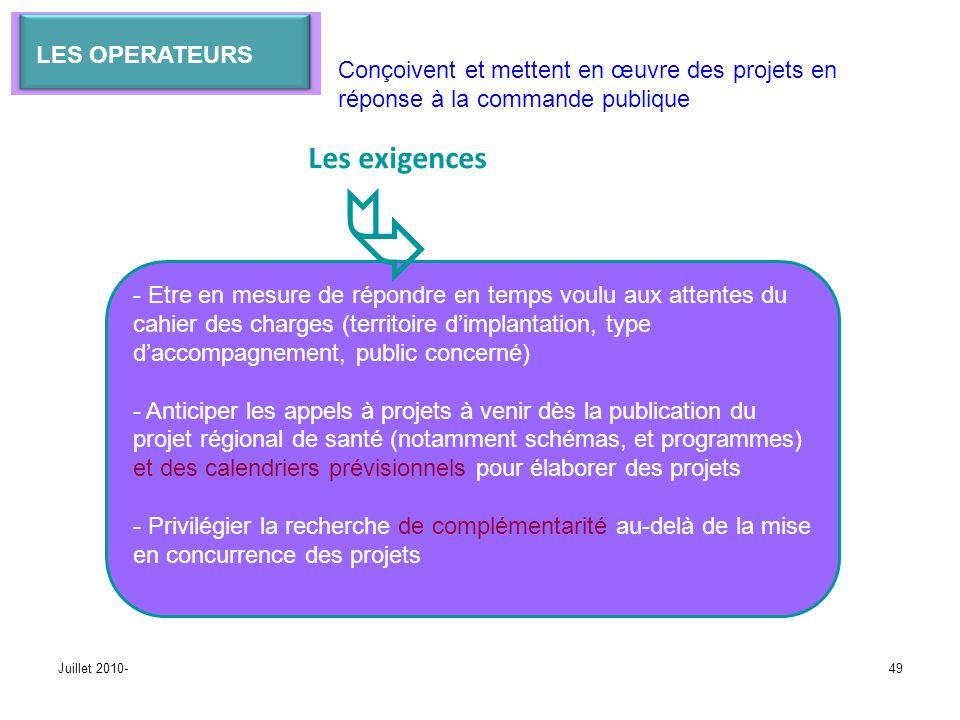 Juillet 2010-49 LES OPERATEURS Conçoivent et mettent en œuvre des projets en réponse à la commande publique - Etre en mesure de répondre en temps voul