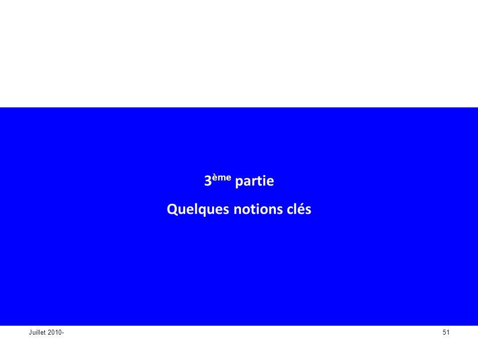 Juillet 2010-51 LES DECIDEURS 3 ème partie Quelques notions clés