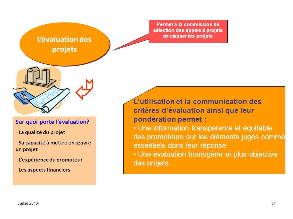 Juillet 2010-54 Lévaluation des projets Lutilisation et la communication des critères dévaluation ainsi que leur pondération permet : Une information