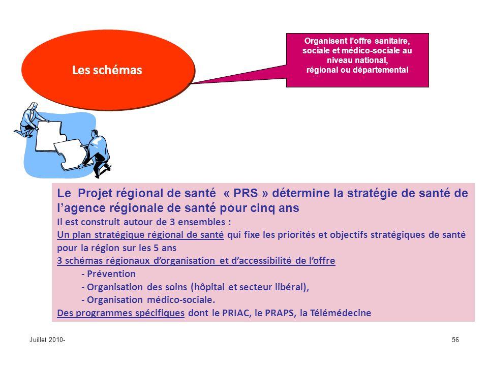 Juillet 2010-56 Les schémas Le Projet régional de santé « PRS » détermine la stratégie de santé de lagence régionale de santé pour cinq ans Il est con