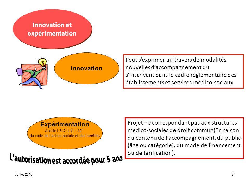 Juillet 2010-57 Innovation et expérimentation Peut sexprimer au travers de modalités nouvelles daccompagnement qui sinscrivent dans le cadre réglement