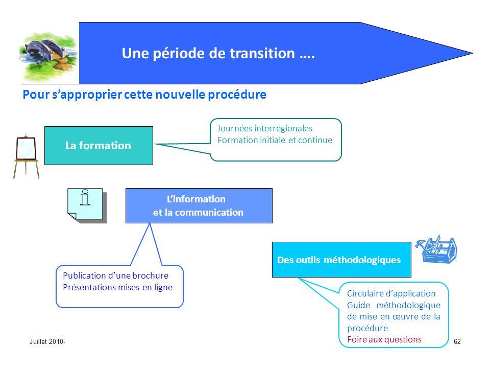 Juillet 2010-62 Une période de transition …. Pour sapproprier cette nouvelle procédure La formation Journées interrégionales Formation initiale et con