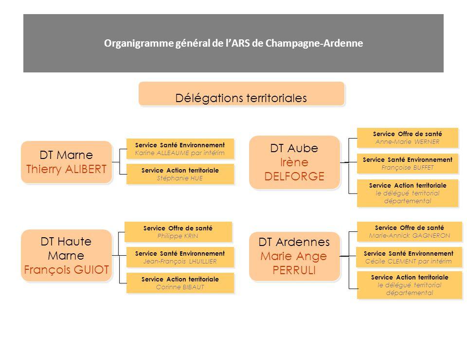 Organigramme général de lARS de Champagne-Ardenne Délégations territoriales DT Ardennes Marie Ange PERRULI DT Ardennes Marie Ange PERRULI DT Aube Irèn