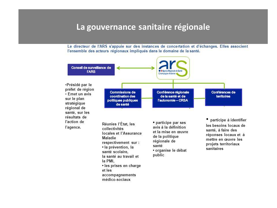 La gouvernance sanitaire régionale participe par ses avis à la définition et la mise en œuvre de la politique régionale de santé organise le débat pub