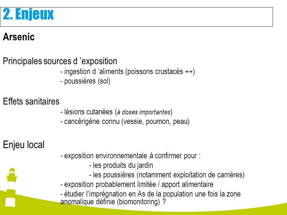 Arsenic Principales sources d exposition - ingestion d aliments (poissons crustacés ++) - poussières (sol) Effets sanitaires - lésions cutanées ( à do