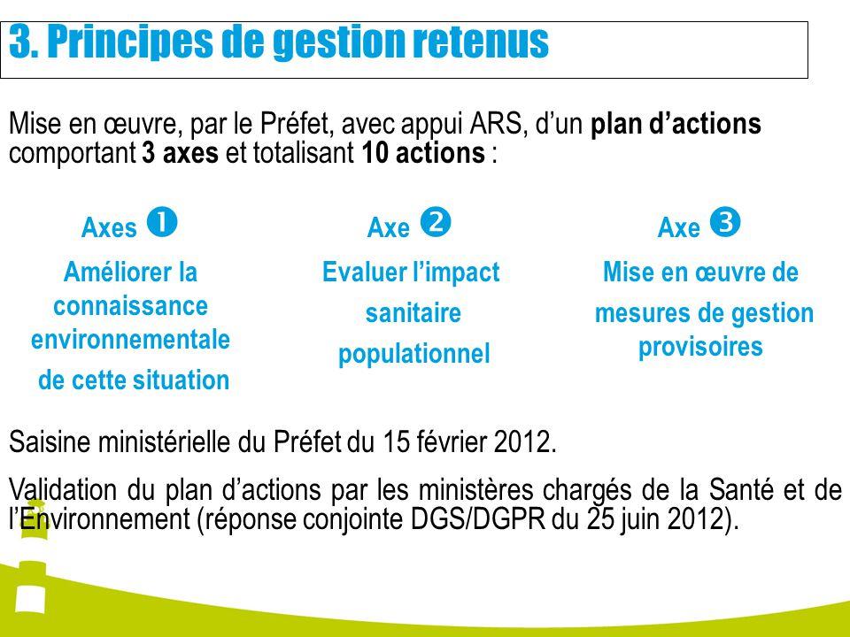 Mise en œuvre, par le Préfet, avec appui ARS, dun plan dactions comportant 3 axes et totalisant 10 actions : Axes Améliorer la connaissance environnem