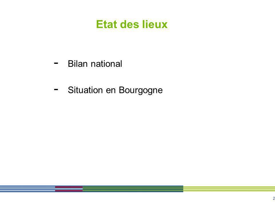3 15 Protocoles initiés sur le territoire national Alsace :1 Bourgogne : 2 (dont 1 avec la Bretagne) Haute Normandie : 2 Ile de France : 3 Lorraine :1 Nord Pas de Calais :1 PACA : 1 (le 1er en juillet 2011) Pays de Loire : 1 Poitou Charente : 1 (ASALEE, autorisés dans 11 régions) Rhônes Alpes : 2