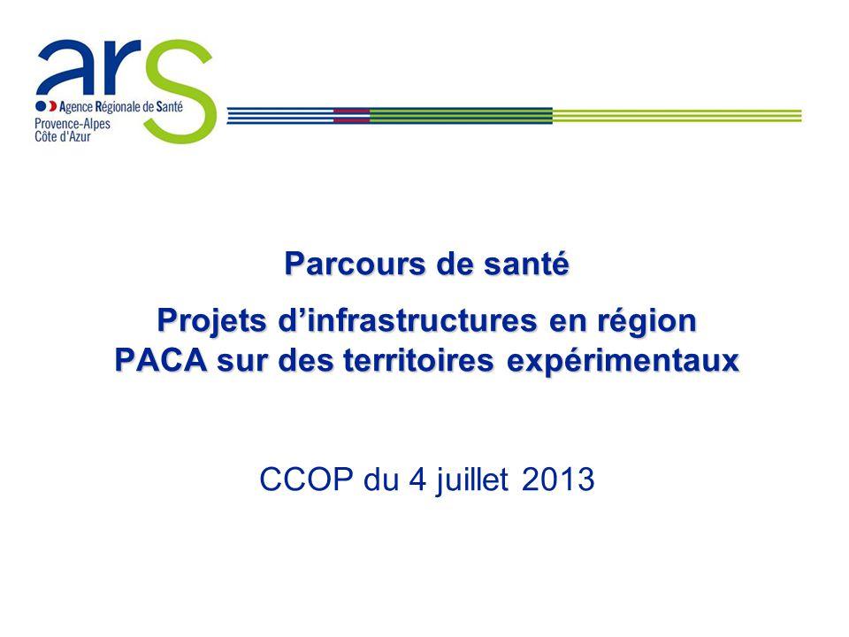 Parcours de santé Projets dinfrastructures en région PACA sur des territoires expérimentaux Parcours de santé Projets dinfrastructures en région PACA