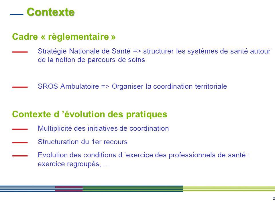 2 Contexte Cadre « règlementaire » Stratégie Nationale de Santé => structurer les systèmes de santé autour de la notion de parcours de soins SROS Ambu