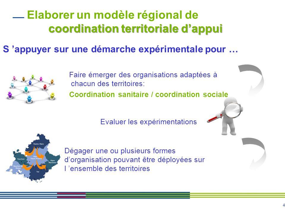 4 coordination territoriale dappui Elaborer un modèle régional de coordination territoriale dappui S appuyer sur une démarche expérimentale pour … Fai