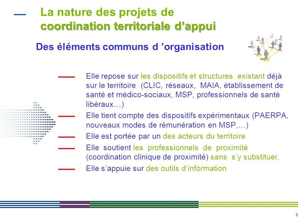 6 coordination territoriale dappui La nature des projets de coordination territoriale dappui Elle repose sur les dispositifs et structures existant dé