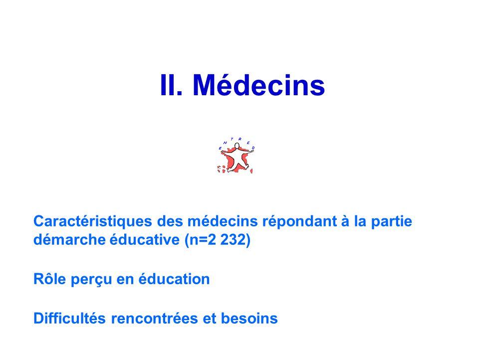 II. Médecins Caractéristiques des médecins répondant à la partie démarche éducative (n=2 232) Rôle perçu en éducation Difficultés rencontrées et besoi