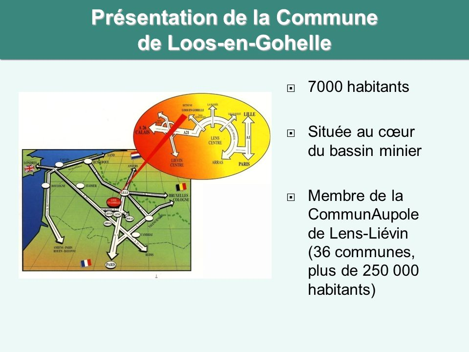 Présentation de la Commune de Loos-en-Gohelle 7000 habitants Située au cœur du bassin minier Membre de la CommunAupole de Lens-Liévin (36 communes, pl