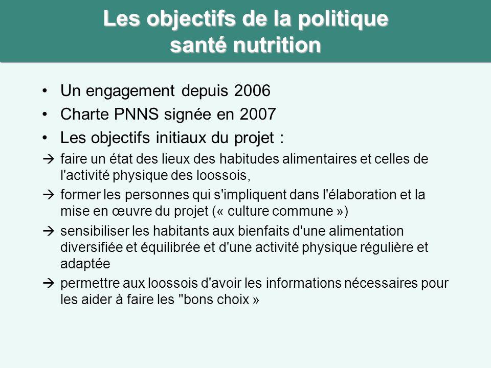 Un engagement depuis 2006 Charte PNNS signée en 2007 Les objectifs initiaux du projet : faire un état des lieux des habitudes alimentaires et celles d
