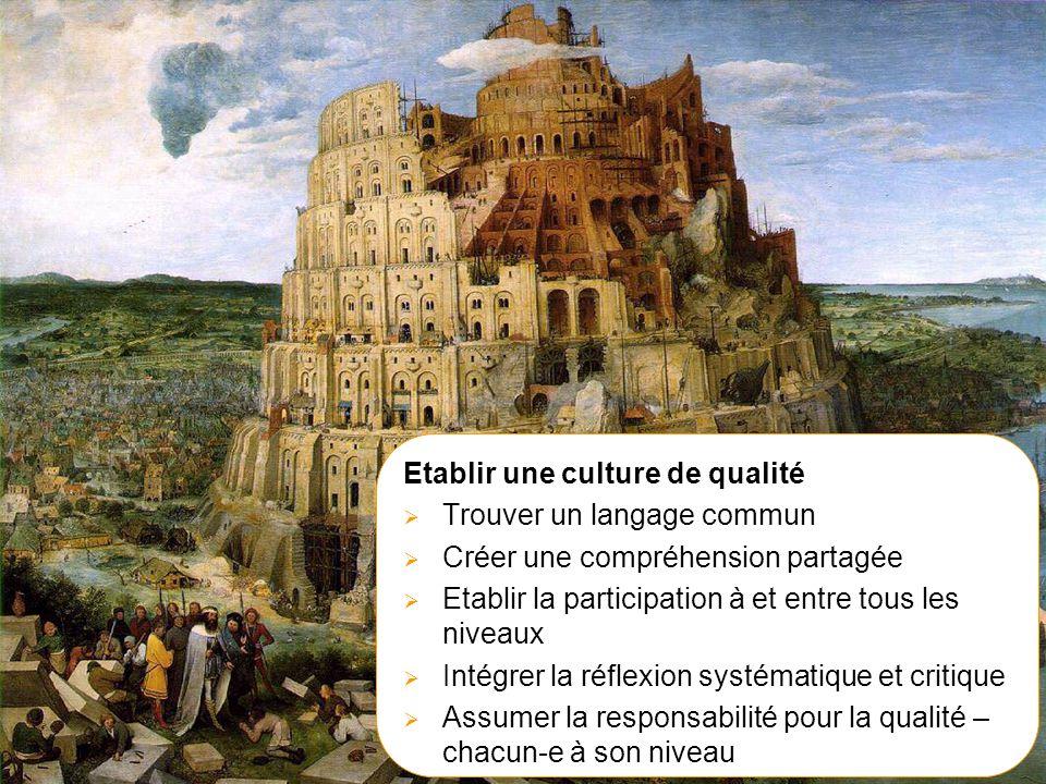 15 Conclusions Etablir une culture de qualité Trouver un langage commun Créer une compréhension partagée Etablir la participation à et entre tous les niveaux Intégrer la réflexion systématique et critique Assumer la responsabilité pour la qualité – chacun-e à son niveau