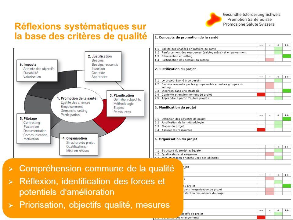 7 Réflexions systématiques sur la base des critères de qualité Compréhension commune de la qualité Réflexion, identification des forces et potentiels damélioration Priorisation, objectifs qualité, mesures