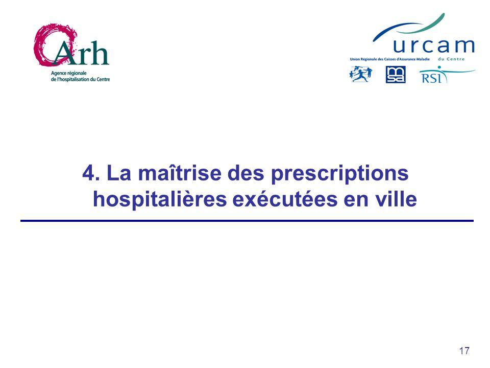 17 4. La maîtrise des prescriptions hospitalières exécutées en ville