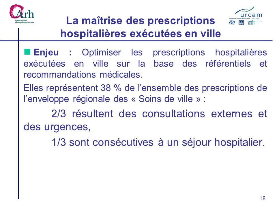 18 Enjeu : Optimiser les prescriptions hospitalières exécutées en ville sur la base des référentiels et recommandations médicales.
