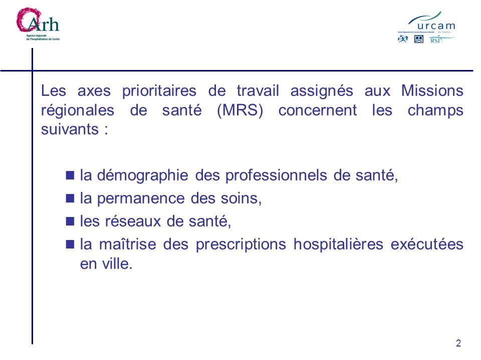 2 Les axes prioritaires de travail assignés aux Missions régionales de santé (MRS) concernent les champs suivants : la démographie des professionnels de santé, la permanence des soins, les réseaux de santé, la maîtrise des prescriptions hospitalières exécutées en ville.
