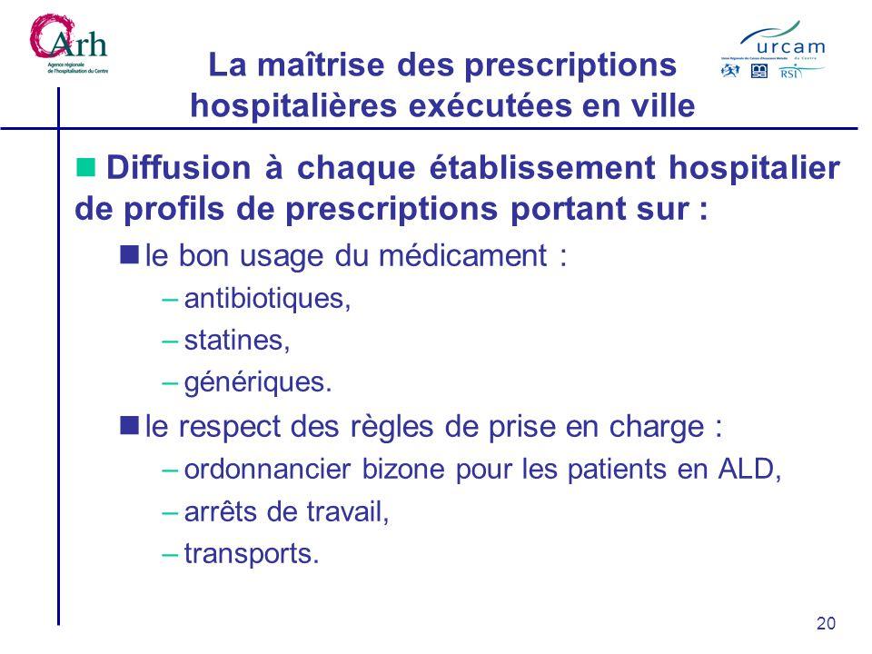 20 Diffusion à chaque établissement hospitalier de profils de prescriptions portant sur : le bon usage du médicament : –antibiotiques, –statines, –génériques.