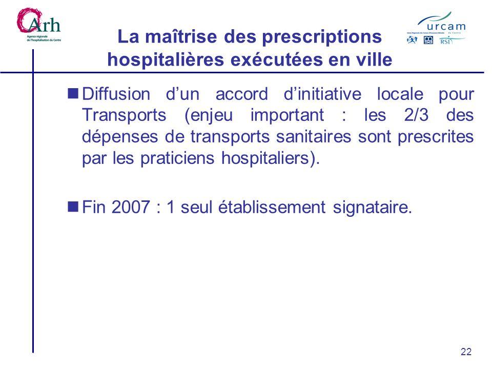 22 Diffusion dun accord dinitiative locale pour Transports (enjeu important : les 2/3 des dépenses de transports sanitaires sont prescrites par les praticiens hospitaliers).