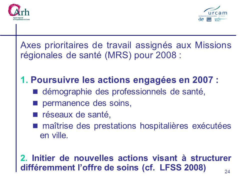 24 Axes prioritaires de travail assignés aux Missions régionales de santé (MRS) pour 2008 : 1.