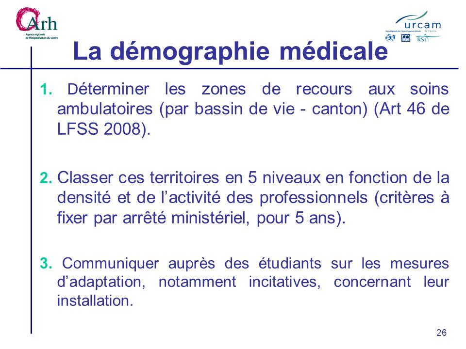 26 La démographie médicale 1.