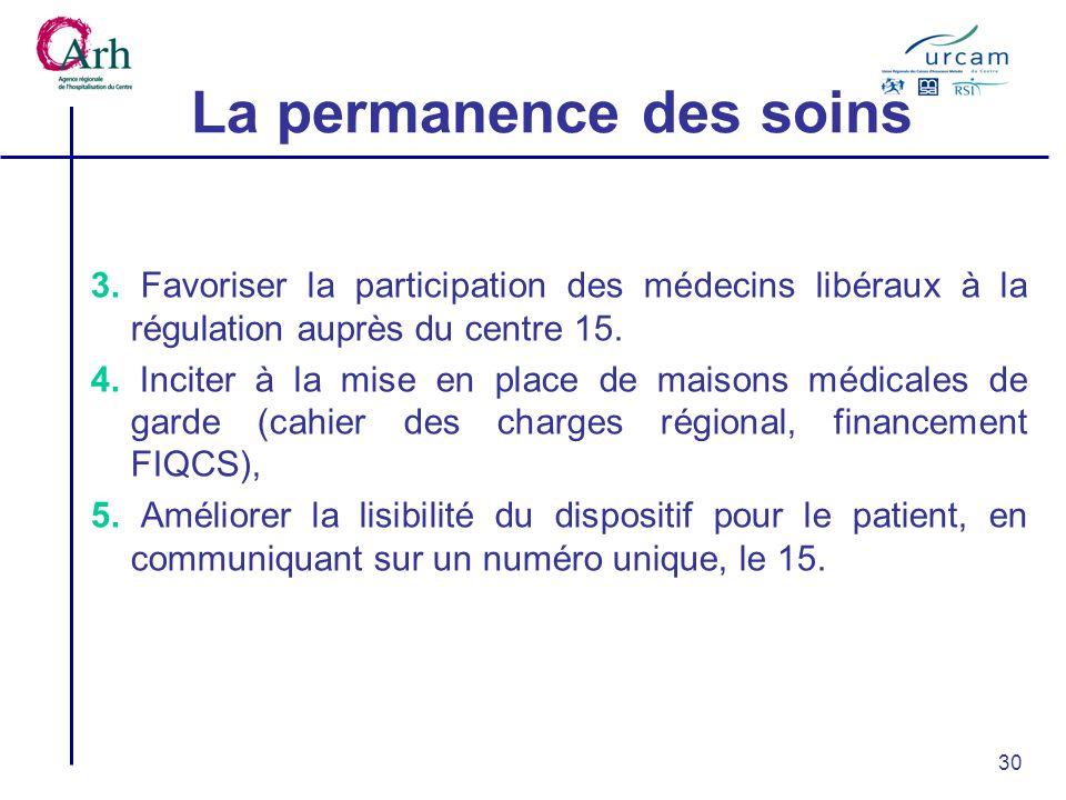 30 3. Favoriser la participation des médecins libéraux à la régulation auprès du centre 15.