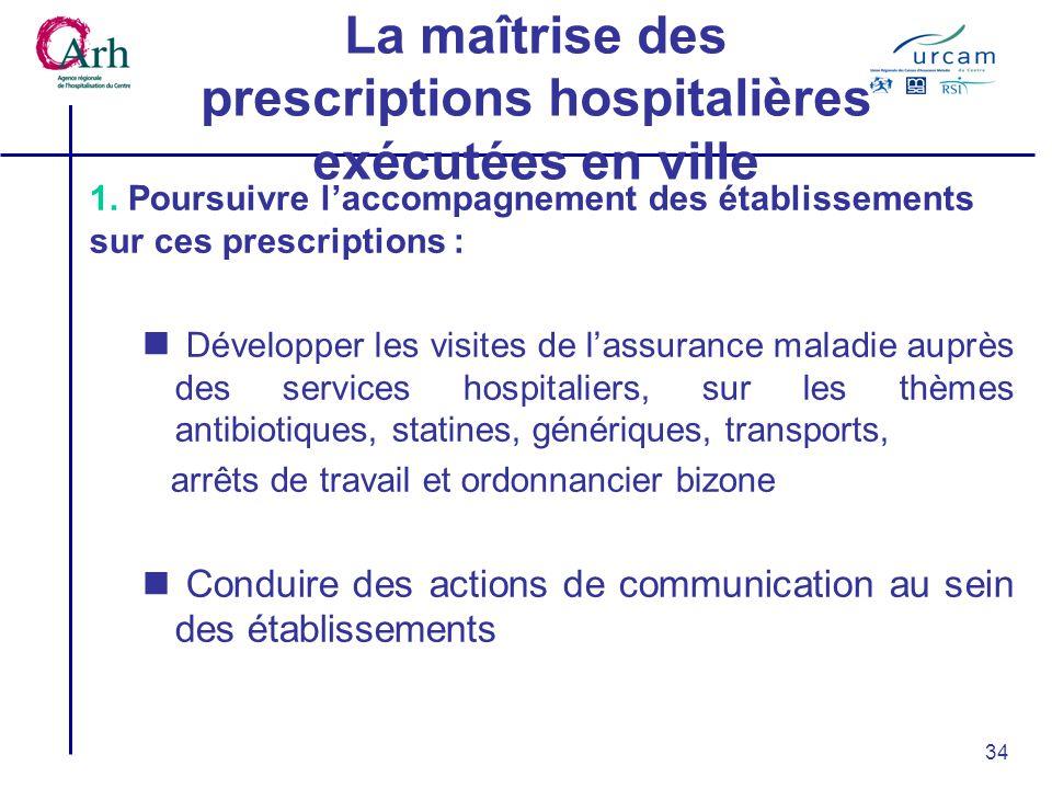 34 La maîtrise des prescriptions hospitalières exécutées en ville 1.