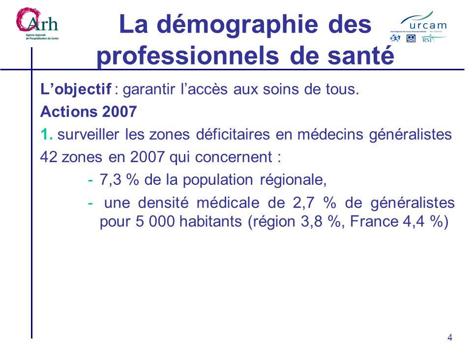 4 La démographie des professionnels de santé Lobjectif : garantir laccès aux soins de tous.