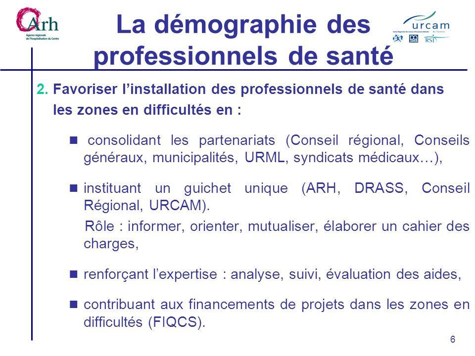 6 La démographie des professionnels de santé 2.