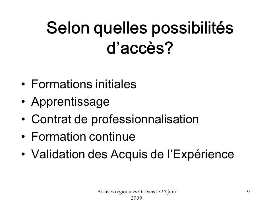 Assises régionales Orléans le 25 juin 2009 9 Selon quelles possibilités daccès? Formations initiales Apprentissage Contrat de professionnalisation For