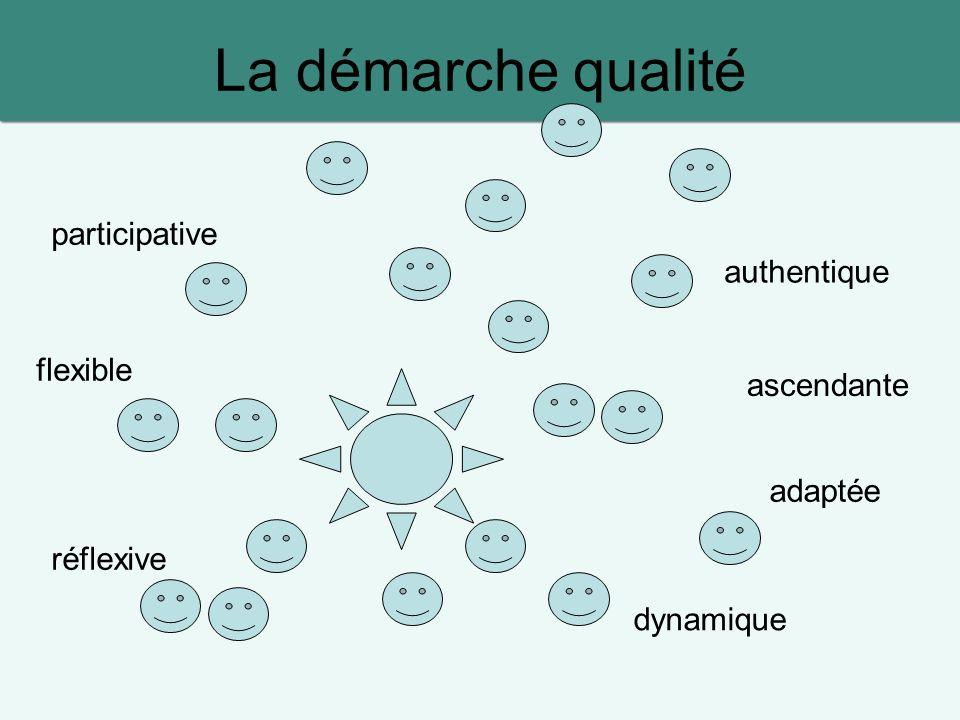 La démarche qualité ascendante réflexive participative dynamique authentique flexible adaptée