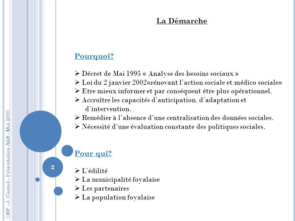 La Démarche Pourquoi? Décret de Mai 1995 « Analyse des besoins sociaux » Loi du 2 janvier 2002«rénovant laction sociale et médico sociale» Etre mieux
