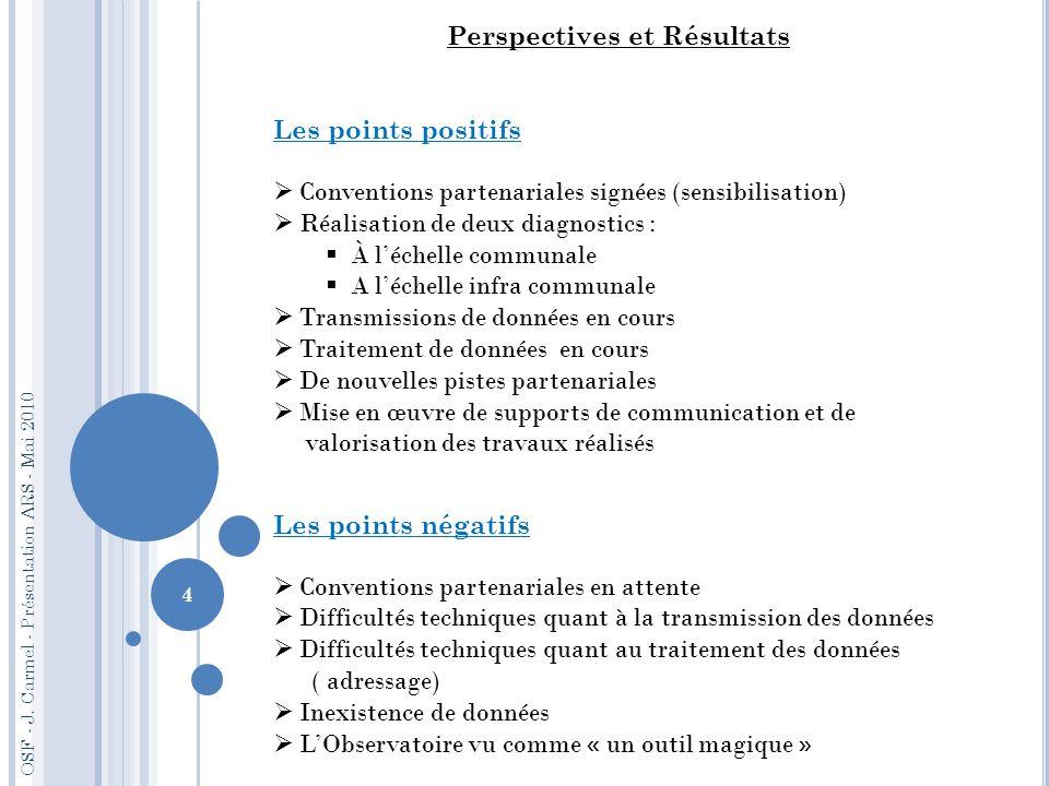 Perspectives et Résultats Les points positifs Conventions partenariales signées (sensibilisation) Réalisation de deux diagnostics : À léchelle communa