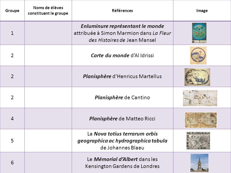 Groupe Noms de élèves constituant le groupe RéférencesImage 1 Enluminure représentant le monde attribuée à Simon Marmion dans La Fleur des Histoires d
