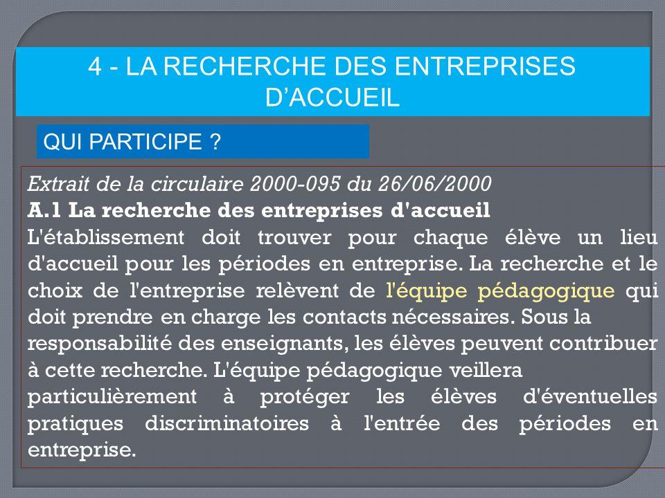 4 - LA RECHERCHE DES ENTREPRISES DACCUEIL Extrait de la circulaire 2000-095 du 26/06/2000 A.1 La recherche des entreprises d'accueil L'établissement d