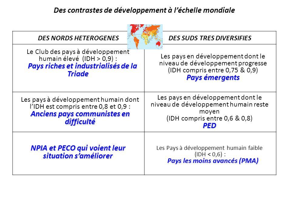 Des contrastes de développement à léchelle mondiale DES NORDS HETEROGENESDES SUDS TRES DIVERSIFIES Le Club des pays à développement humain élevé (IDH